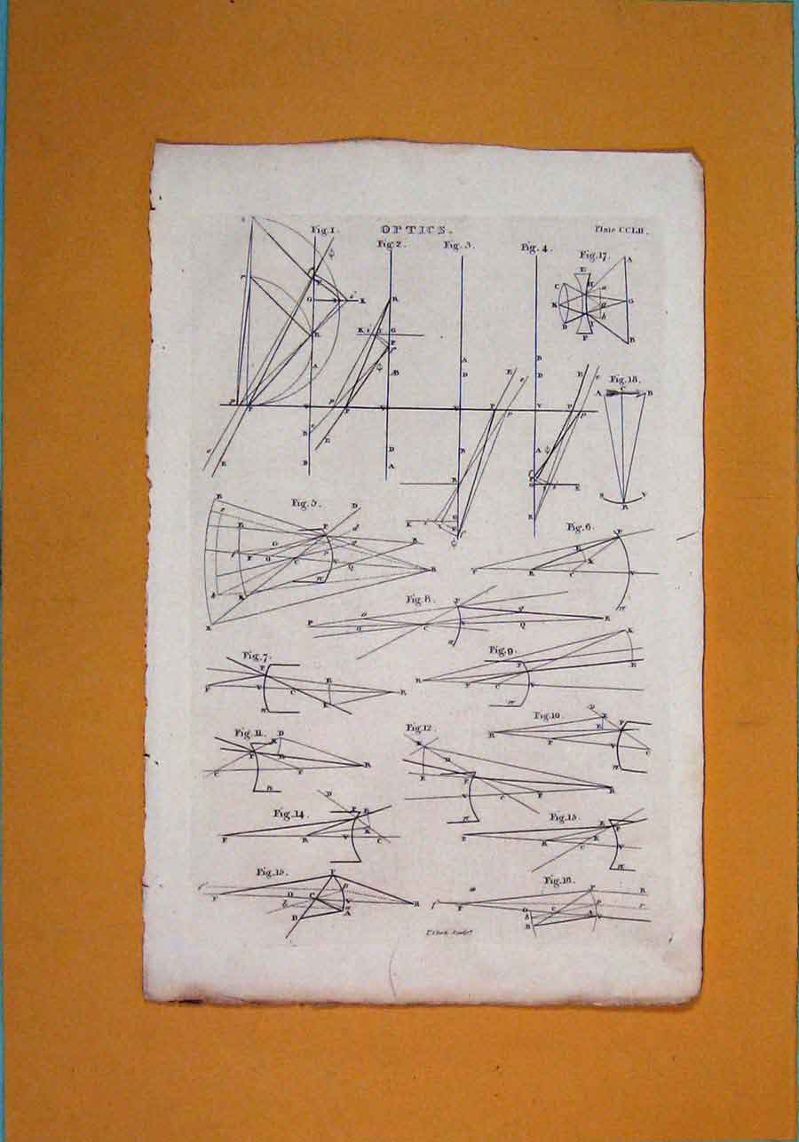 Print Optics Angle Tools Visionary Diagram 056091 Old Original