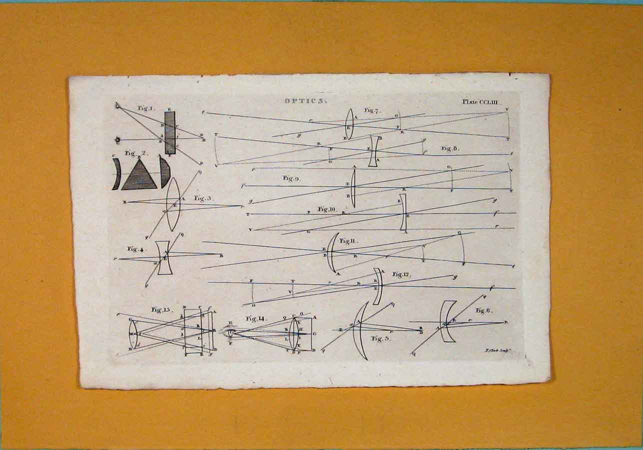 Print Diagram Showing Optics Fine Art 126091 Old Original