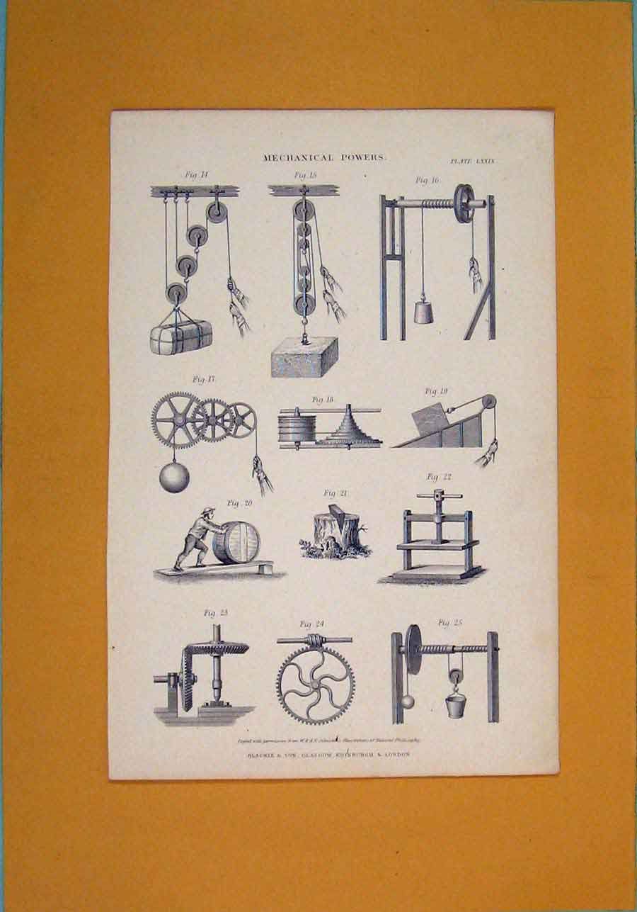 Print C1868 Mechanical Powers Machinary 476091 Old Original