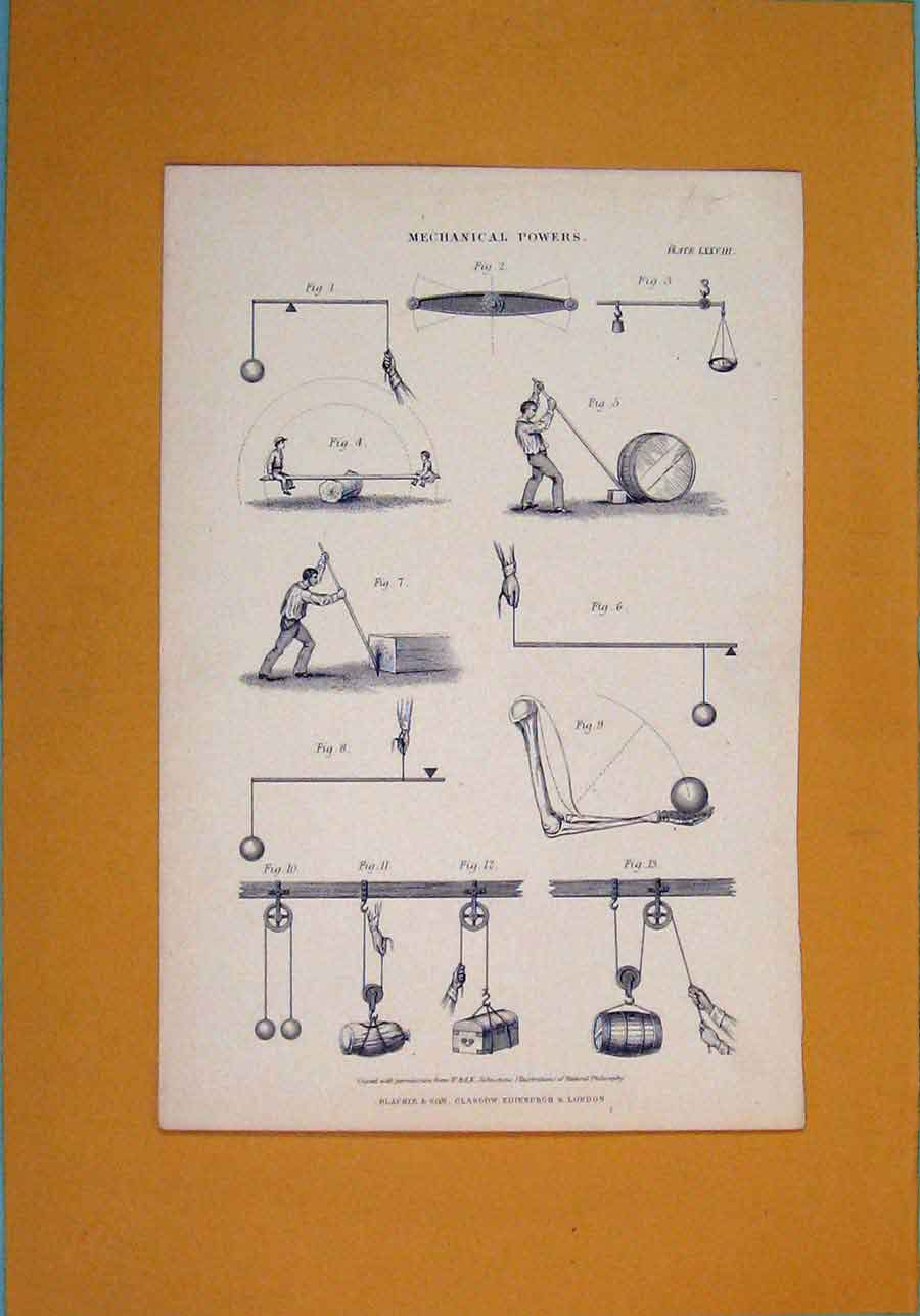 Print C1868 Mechanical Powers Machinary Experiment 486091 Old Original