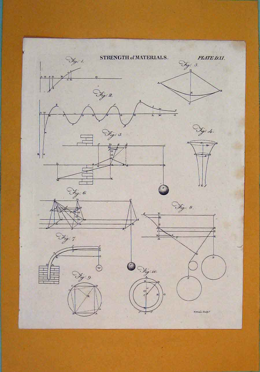 Print Strength Materials Angles Diagram 546091 Old Original