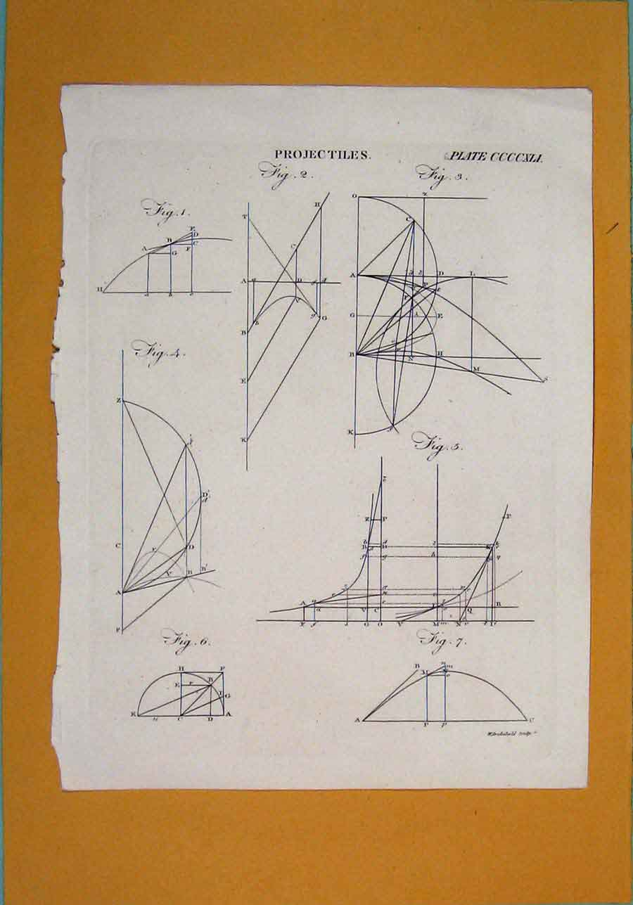Print Projectiles Angle Fine Art C1879 506091 Old Original