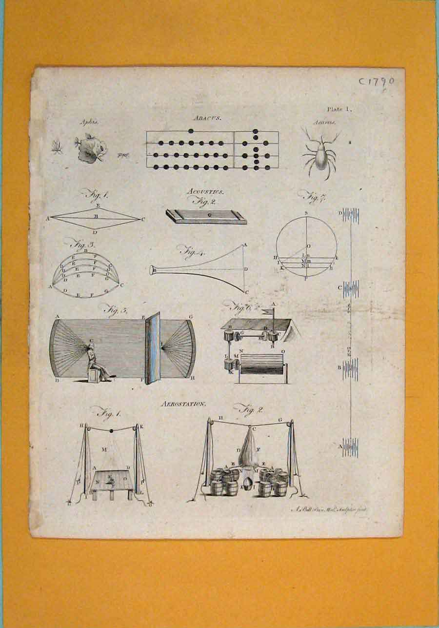 Print C1790 Aeostation Aphis Abacus Tools 076111 Old Original