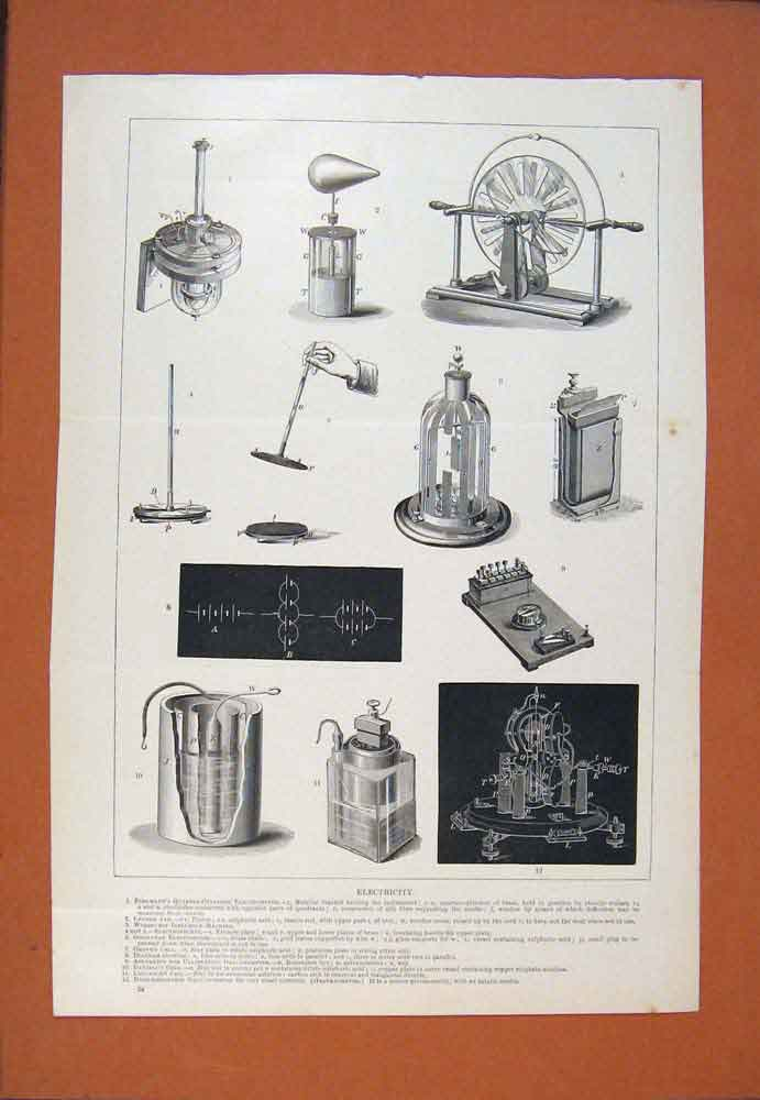 Print Electricity Measurements Movements C1890 286781 Old Original
