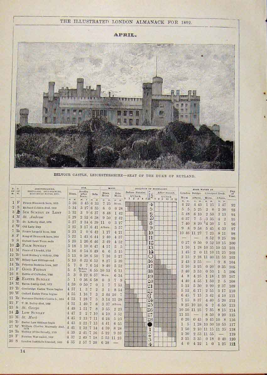 Print London Almanack April 1892 Belvoir Castle Leicester 288901 Old Original
