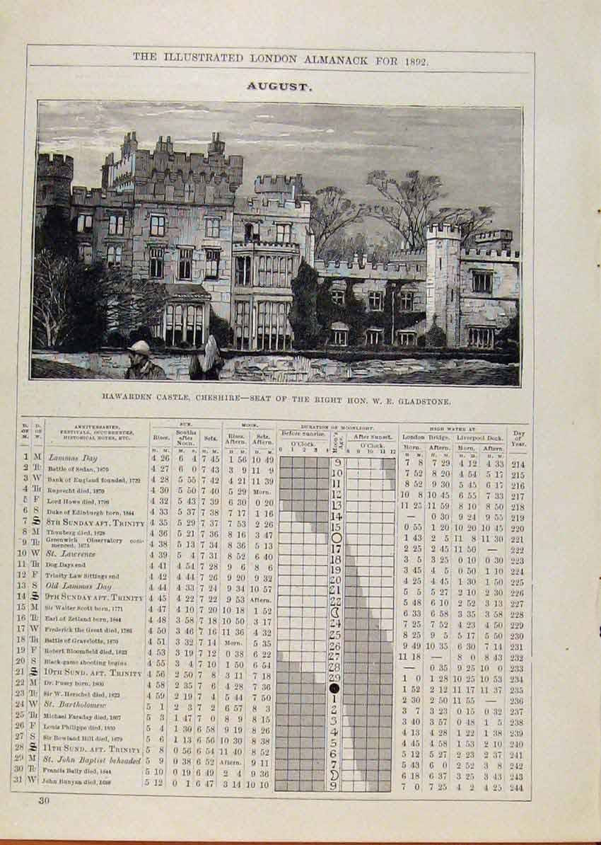 Print London Almanack August 1892 Hawarden Castle Cheshire 328901 Old Original