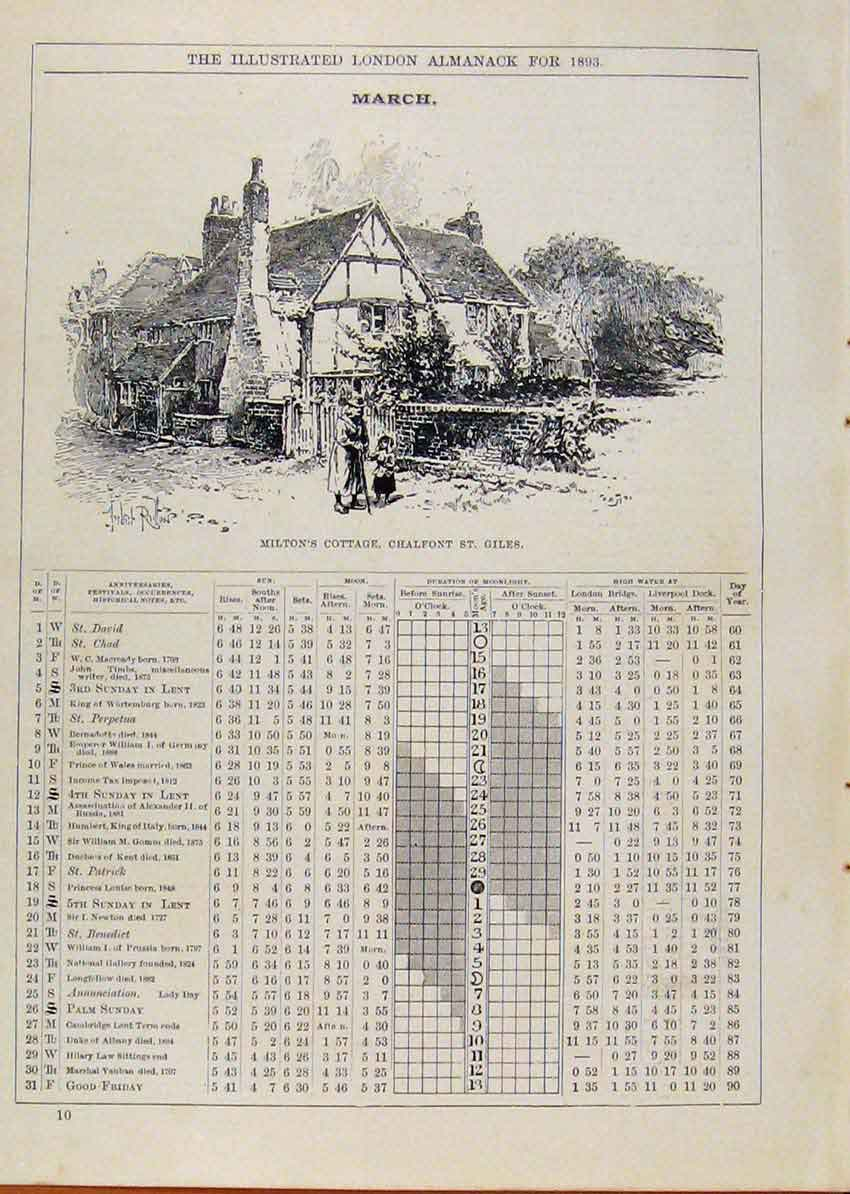 Print 1893 Milton Cottage Chalfont Giles March Events Diary 408901 Old Original