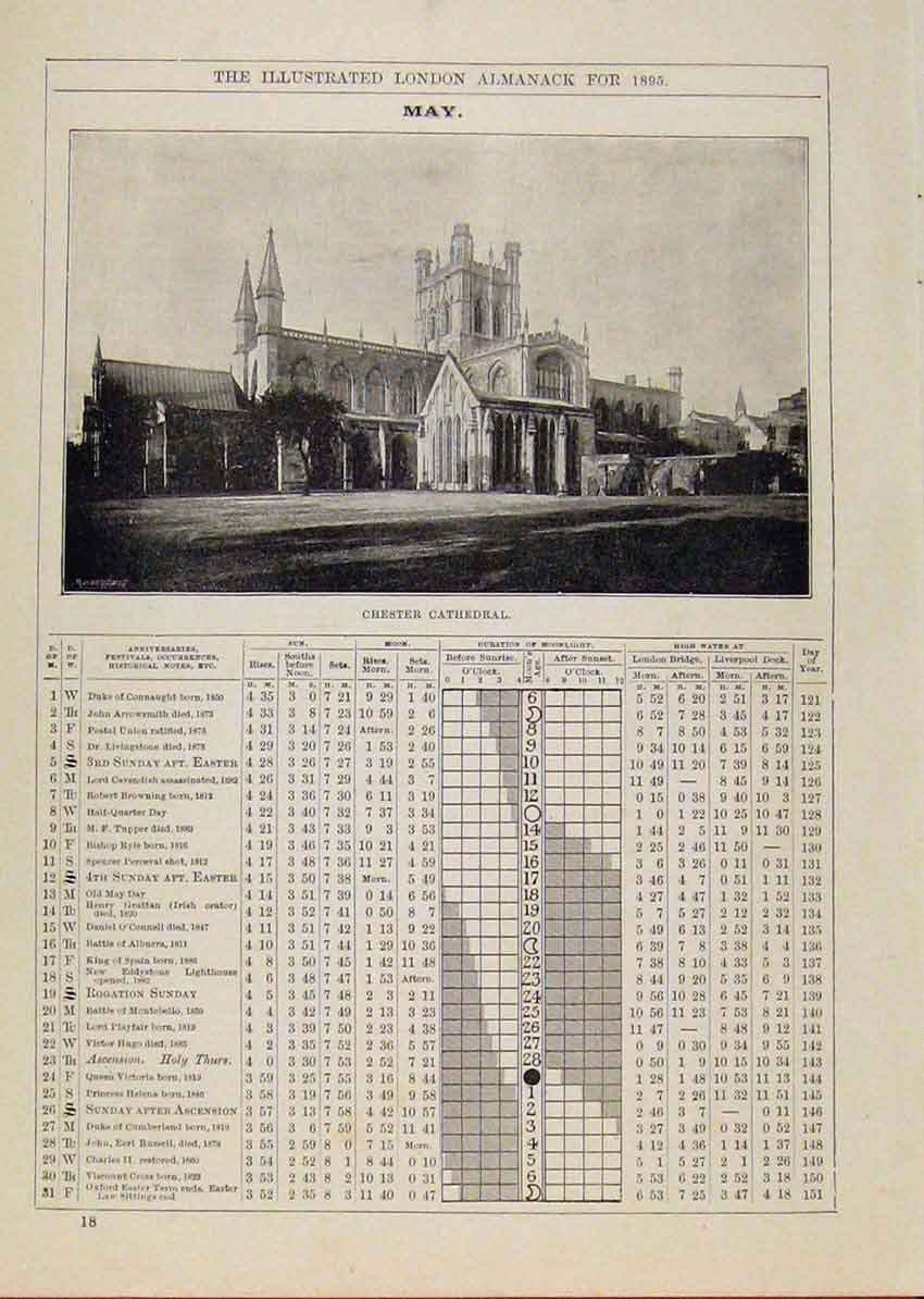 Print London Almanack 1895 May Chester Cathedral 658901 Old Original