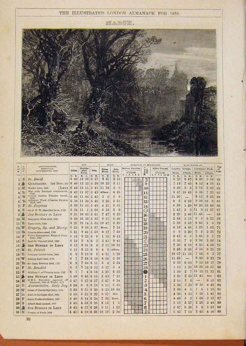 Print Country Scene River 1879 March Events Diary 868901 Old Original