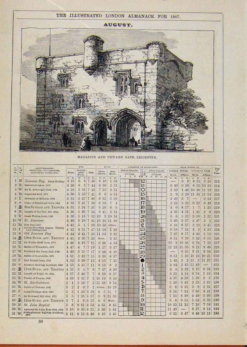 Print 1887 Bishop Palace Wells September Events Diary 408901 Old Original