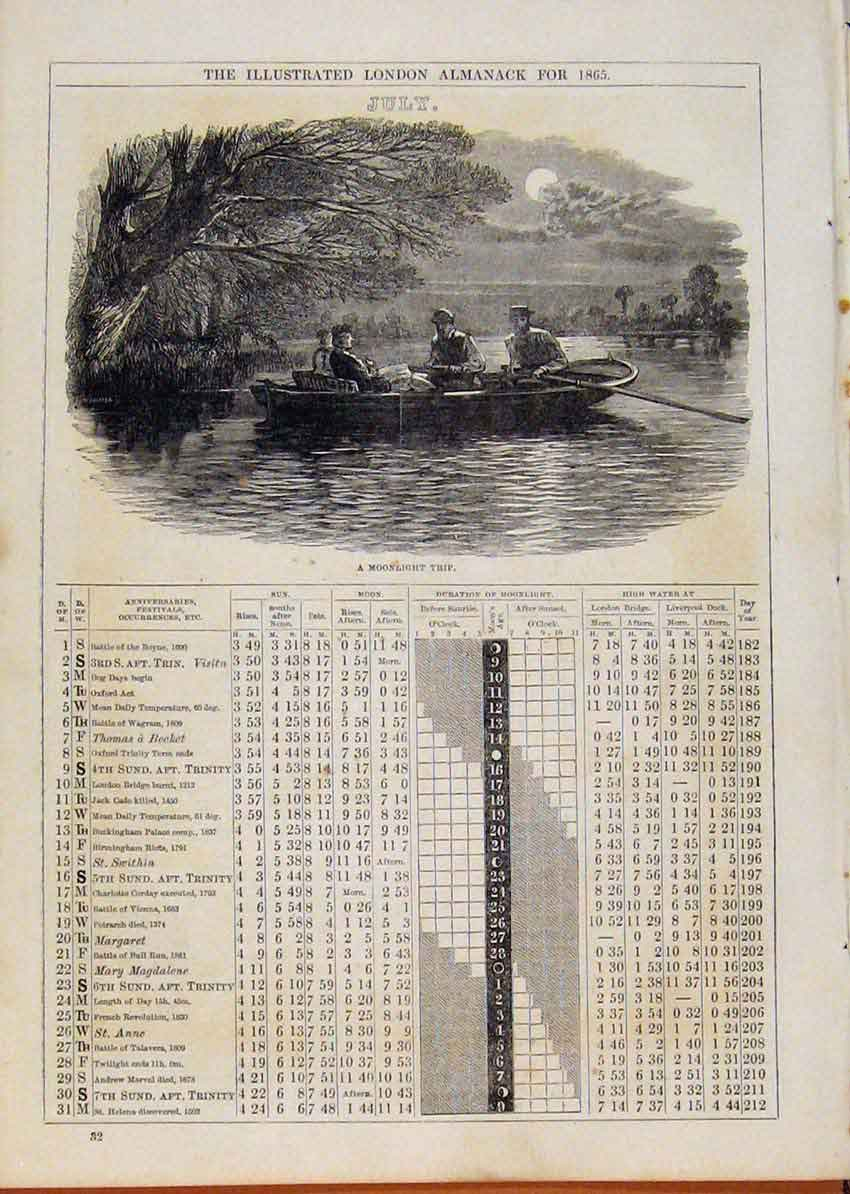 Print London Almanack July 1865 Moonlight Trip By Boat 628901 Old Original