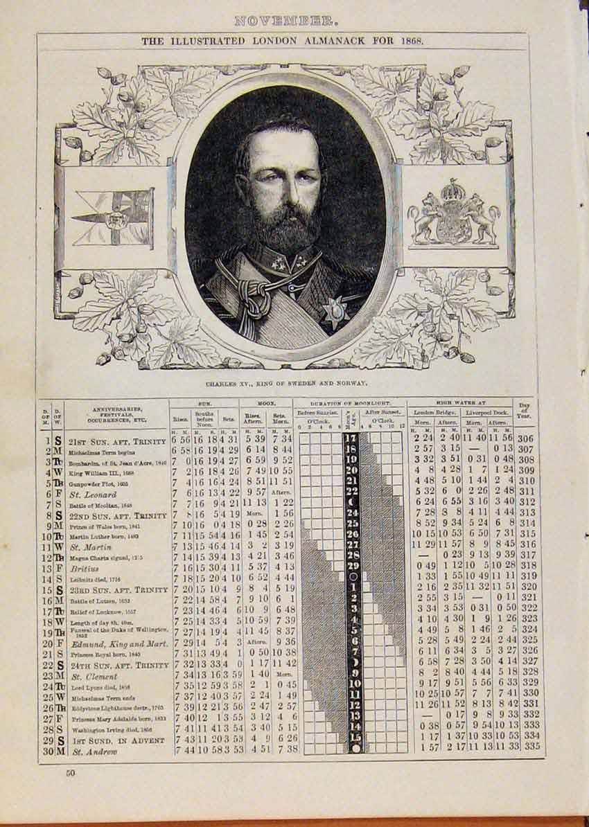 Print Charles King Sweden Norway 1868 November Events Diary 028901 Old Original