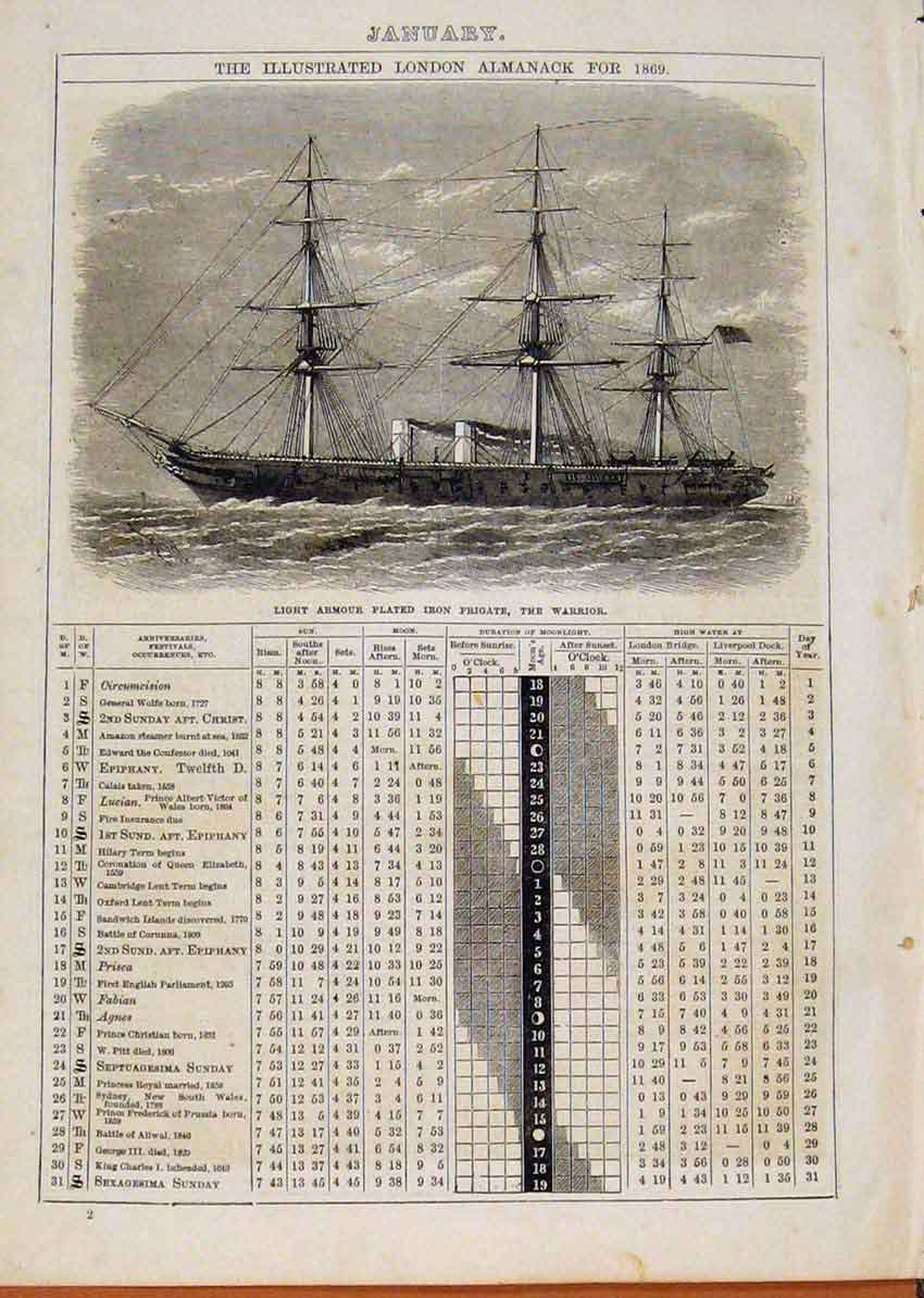 Print London Almanack January 1869 Iorn Frigate The Warrior 048901 Old Original