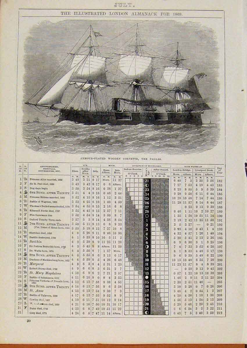 Print Armour Plated Wooden Corvette Pallas 1869 July Events 108901 Old Original