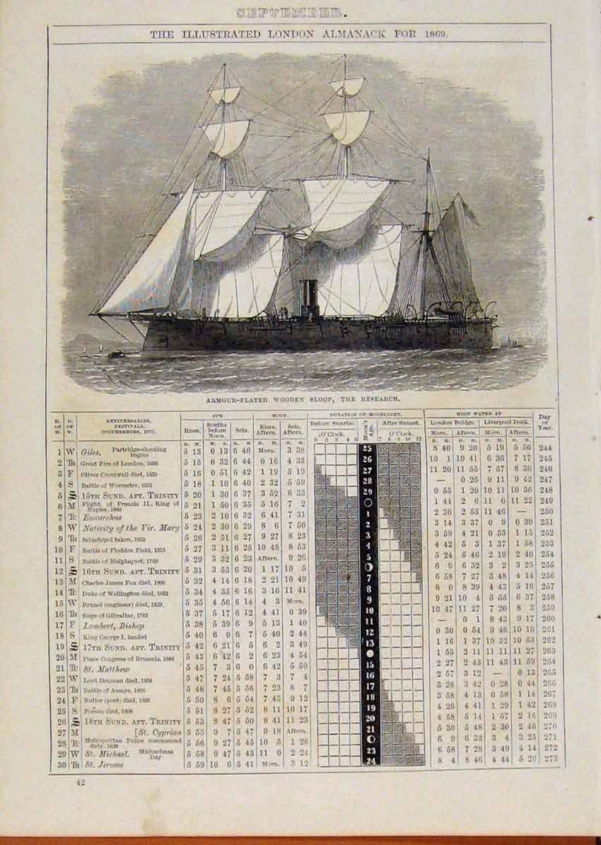 Print Armour Plated Wooden Sloop Research 1869 September 128901 Old Original