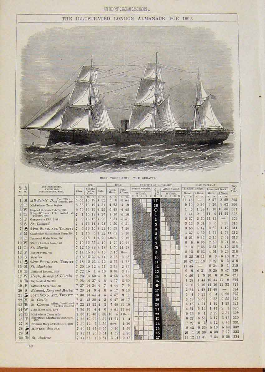 Print London Almanack Iron Troop Ship Serapis November 1869 148901 Old Original