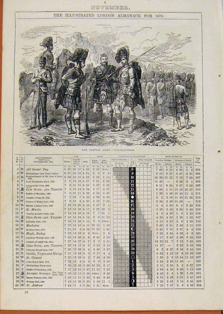 Print British Army Highlanders 1870 November Events Diary 268901 Old Original