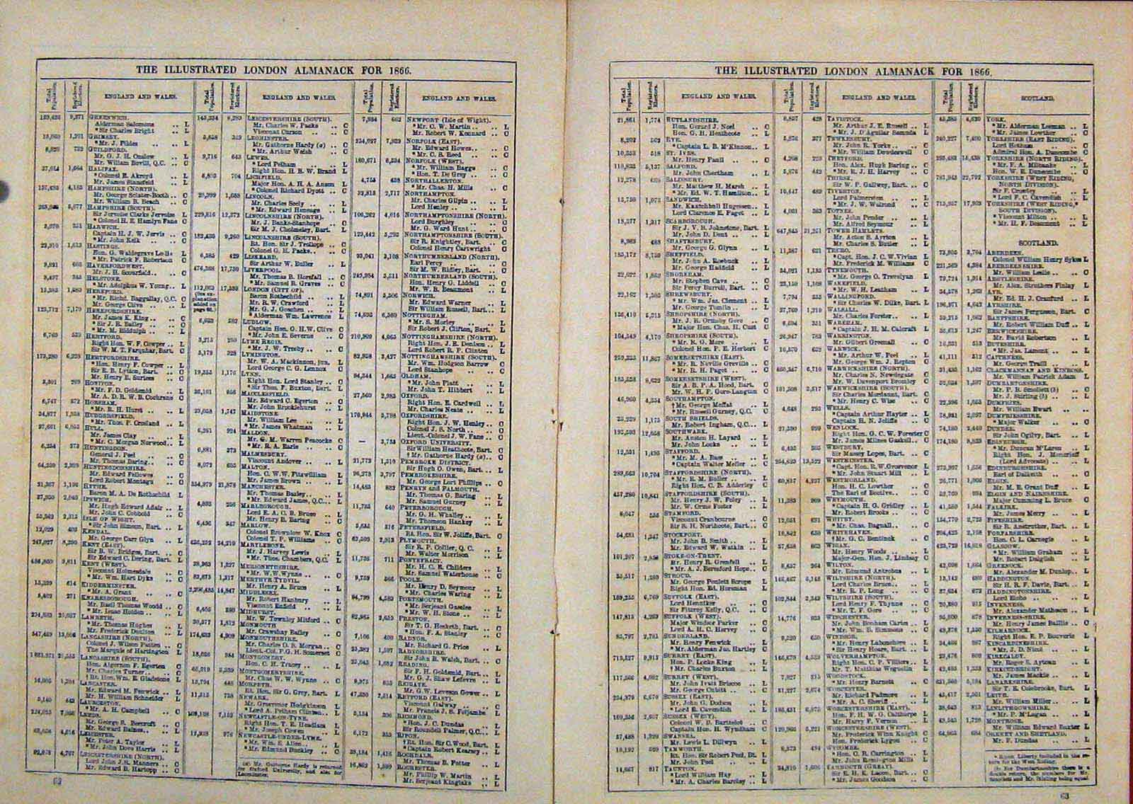 Print London Almanack New House Commons List Places Names 70A8911 Old Original