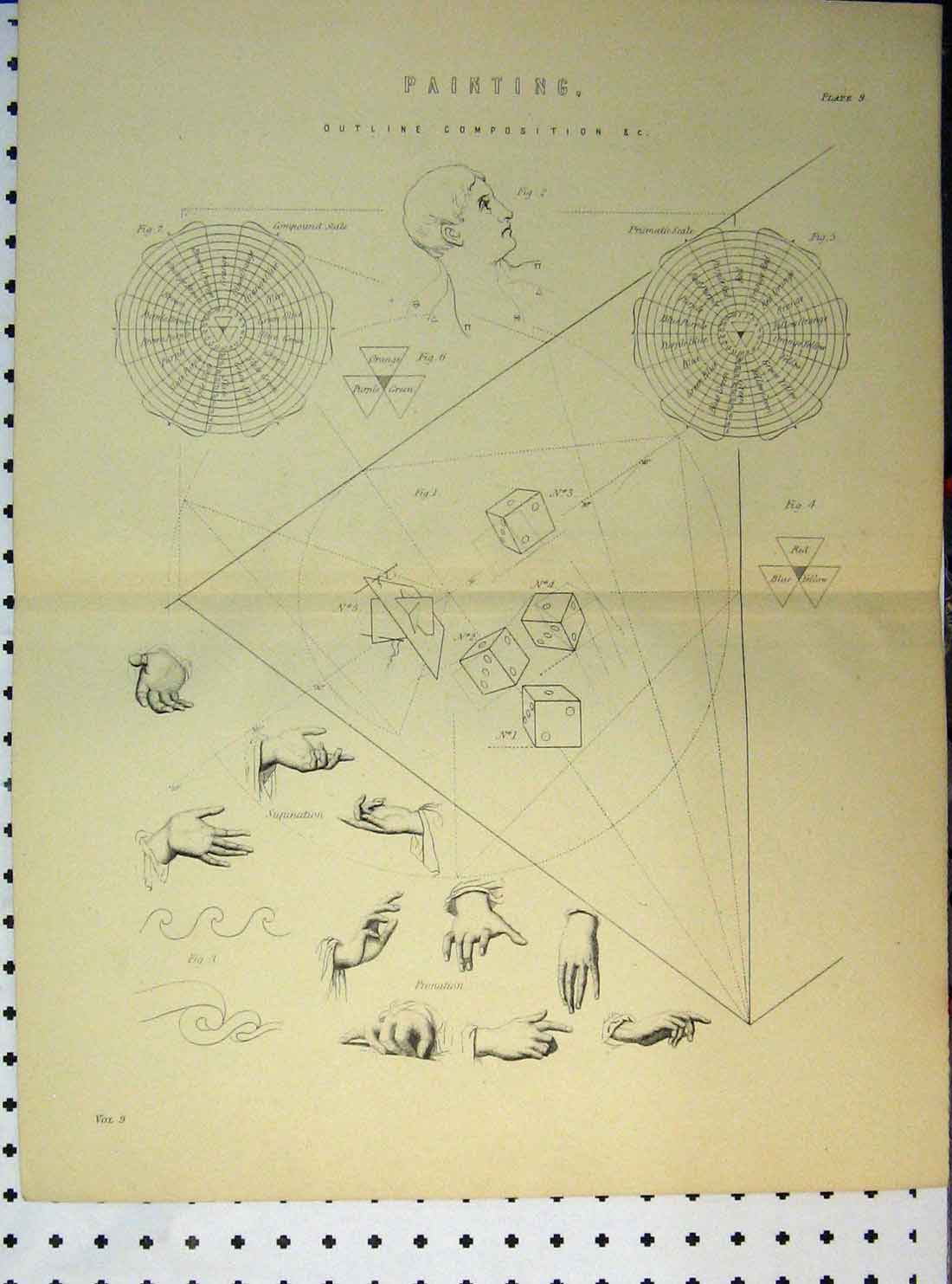 Print Painting Outline Compositions C1890 Prismatic Scale 143A149 Old Original