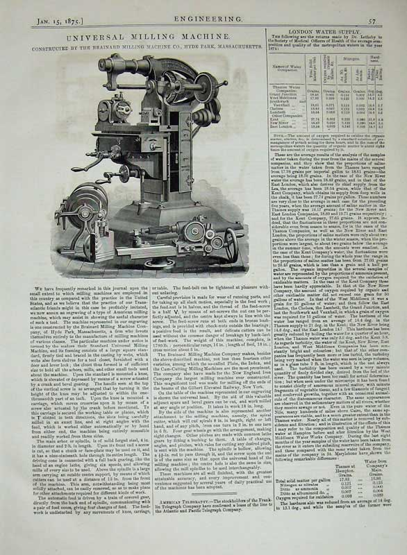 Print 1875 Universal Milling Machine Engineering Massachusett 057D401 Old Original