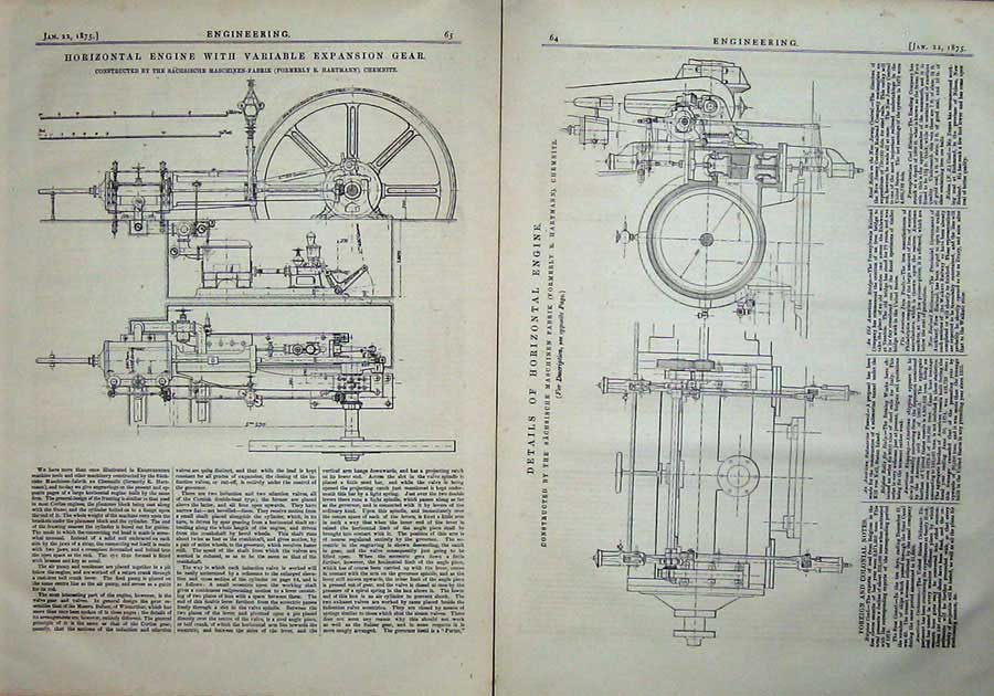 Print 1875 Engineering Horizontal Engine Expansion Gear 064Ad401 Old Original