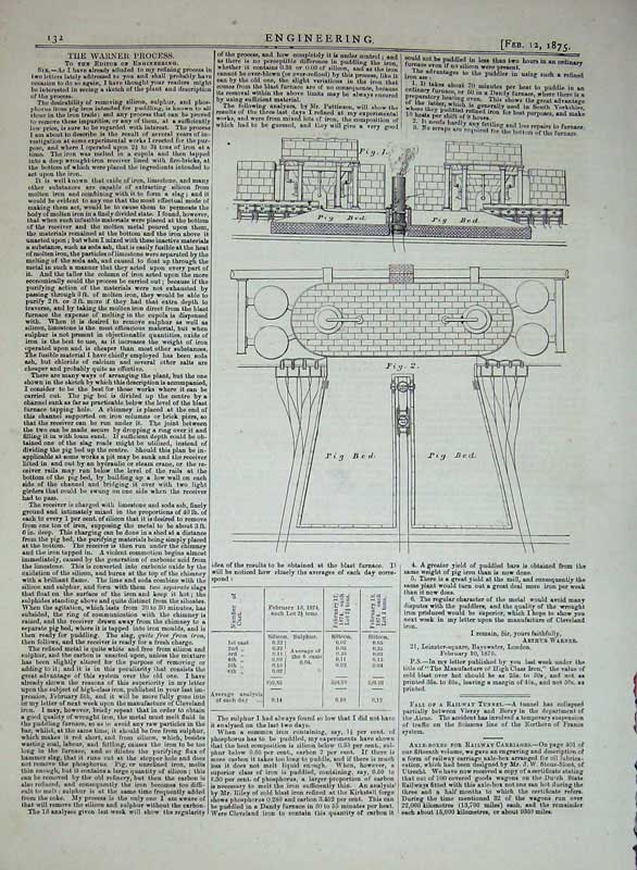 Print 1875 Engineering Machinery Warner Process Diagrams 132D401 Old Original