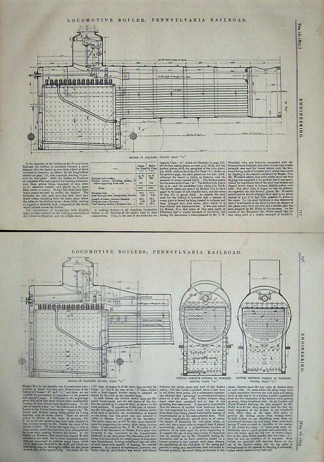 Print 1875 Locomotive Boilers Pennsylvania Railway Engine 156Ad401 Old Original