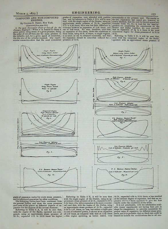 Print 1875 Engineering Compound Non-Compound Engines Diagrams 177D401 Old Original