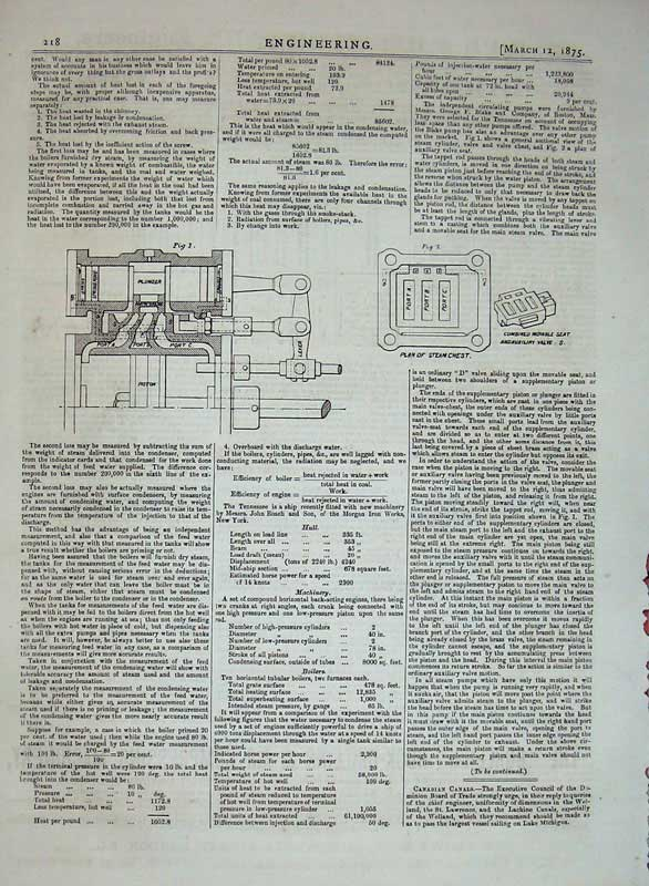 Print 1875 Engineering Diagrams Plans Steam Chest Plunger 218D401 Old Original