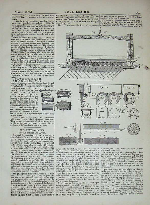 Print 1875 Engineering Circular Swivels Lappets Weaving 269D401 Old Original