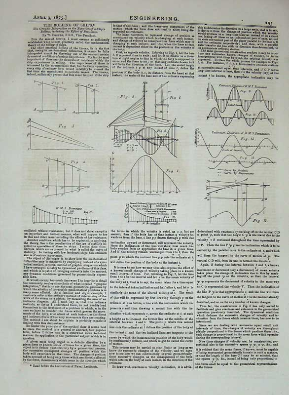 Print 1875 Engineering Diagrams Plans Rolling Ships Drawing 295D401 Old Original