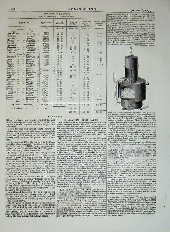 Print 1875 Engineering Drawing Gas Producing Furnaces Kidd'S 326D401 Old Original