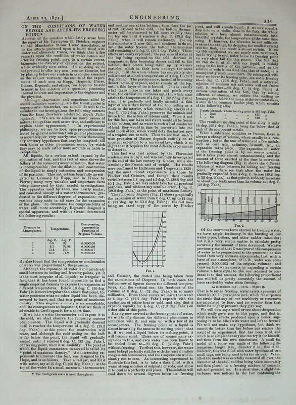 Print 1875 Engineering Diagrams Water Boiling Freezing Point 333D401 Old Original