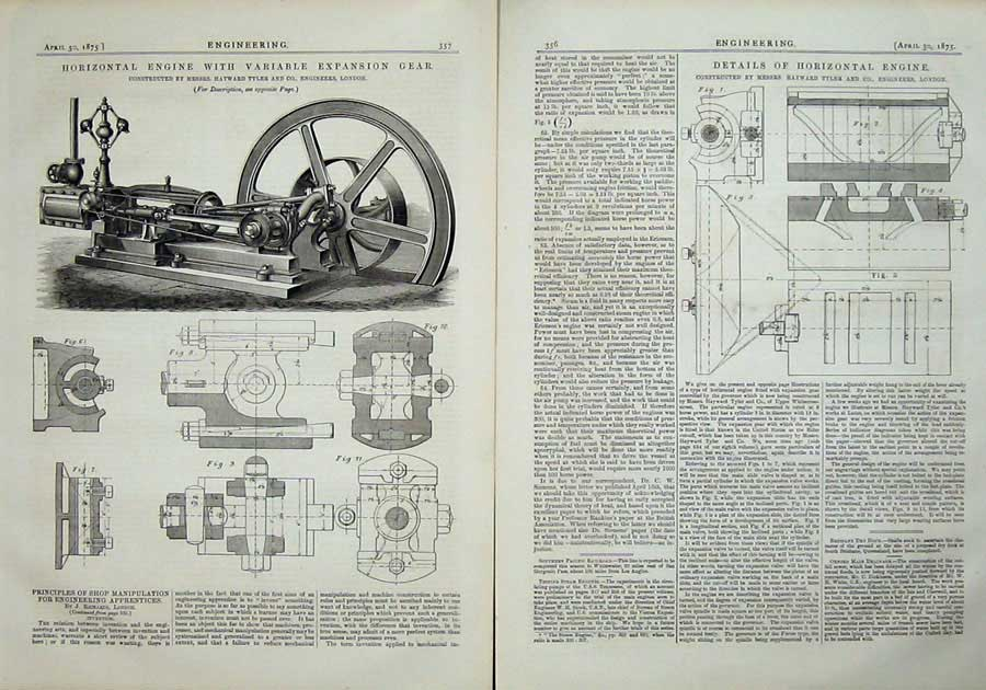 Print 1875 Horizontal Engine Expansion Gear Engineering Tyler 356Ad401 Old Original