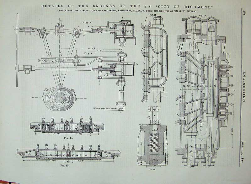 Print 1875 Engines City Richmond Diagram Macgregor Glasgow 364D401 Old Original