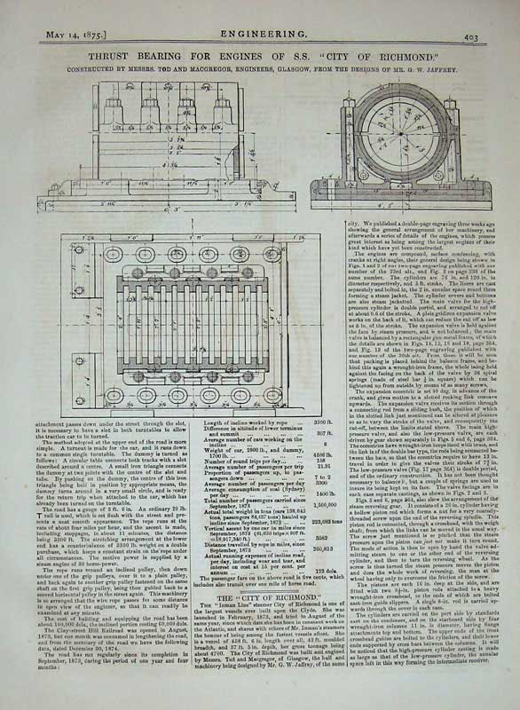 Print 1875 Thrust Bearing Engines City Richmond Diagram Tod 403D401 Old Original