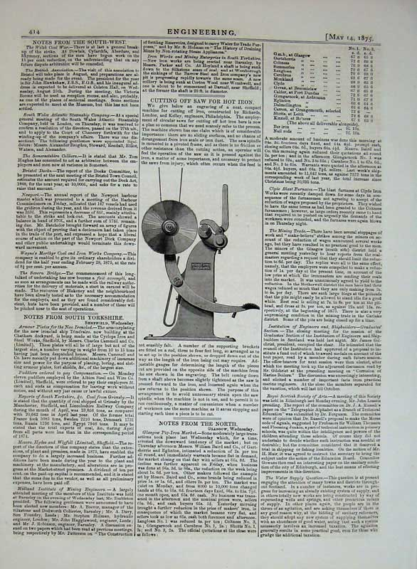 Print 1875 Engineering Drawing Cutting Saw Hot Iron Machine 414D401 Old Original