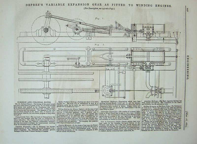 Print 1875 Deprez'S Expansion Gear Winding Engines Machinery 442D401 Old Original