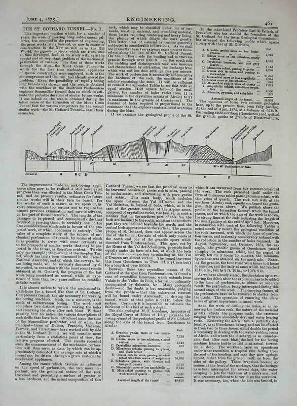 Print 1875 Engineering Drawing St Gothard Tunnel Diagrams 461D401 Old Original