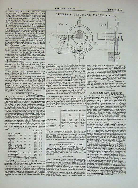 Print 1875 Engineering Drawings Deprez'S Circular Valve Gear 518D401 Old Original