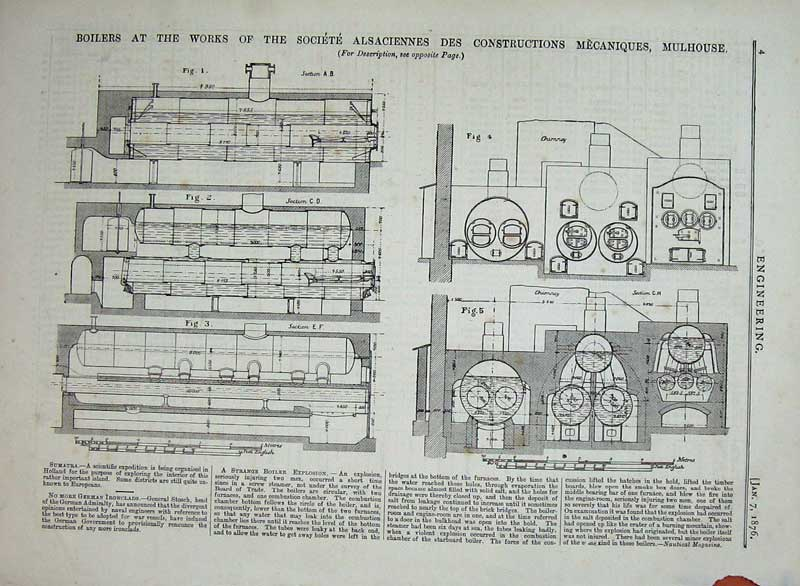 Print 1876 Engineering Boilers Societe Alsaciennes Mulhouse 004D402 Old Original