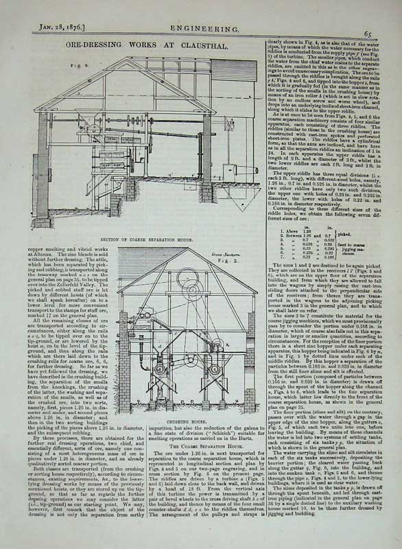 Print 1876 Engineering Ore-Dressing Works Clausthal Diagram 065D402 Old Original