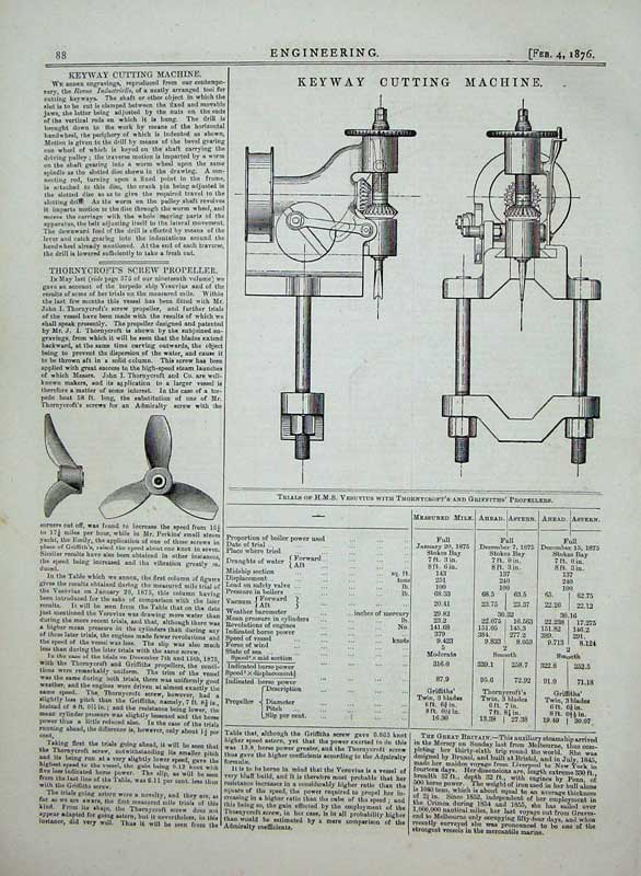 Print 1876 Engineering Keyway Cutting Machinery Diagram 088D402 Old Original