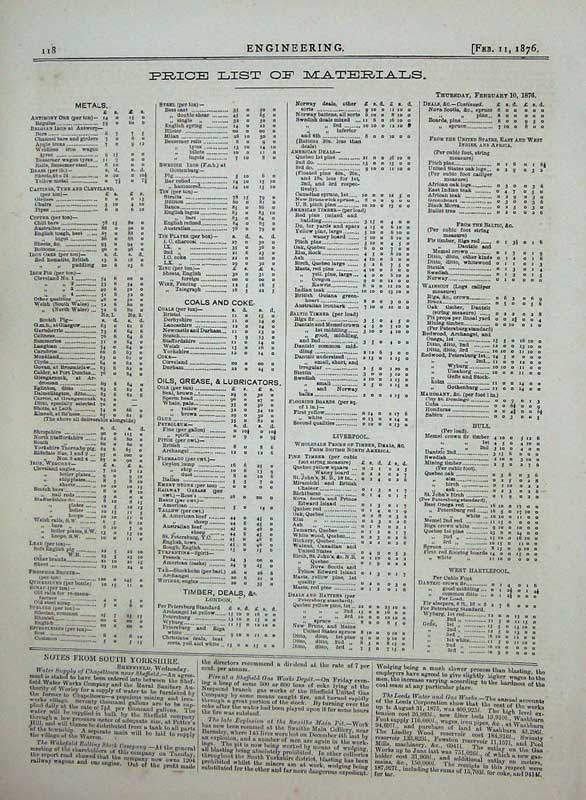 Print February 11Th 1876 Price List Materials Engineering 118D402 Old Original