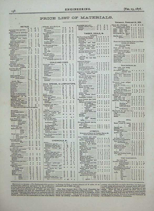 Print 1876 February 25Th Engineering Price List Materials 158D402 Old Original