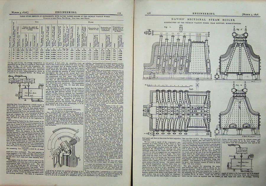 Print 1876 Engineering Diagrams Davies Sectional Steam Boiler 176Ad402 Old Original