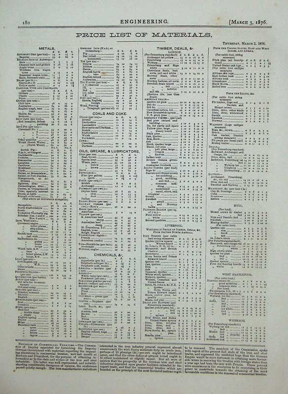 Print March 3Rd 1876 Engineering Price List Materials Metals 180D402 Old Original