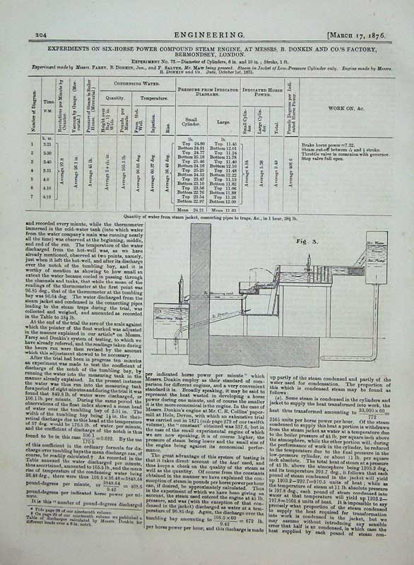 Print 1876 Engineering Compound Steam Engine Donkin London 204D402 Old Original