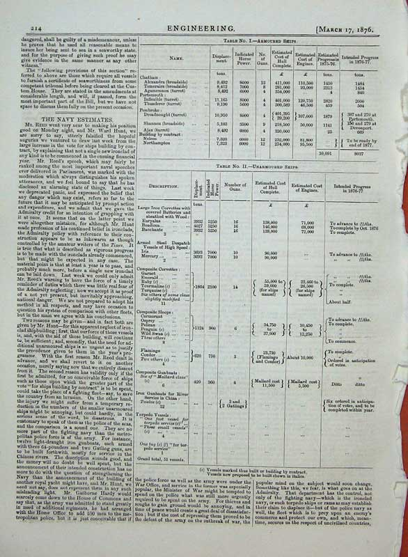 Print 1876 Engineering Table Armoured Ships Horse Power Cost 214D402 Old Original