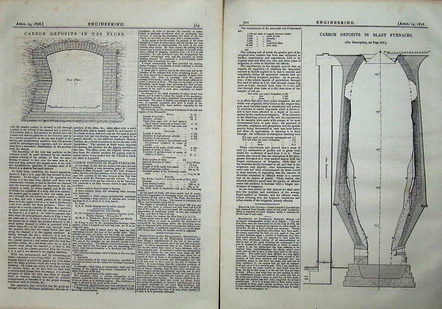 Print 1876 Engineering Carbon Deposits Gas Flues Furnaces 302Ad402 Old Original